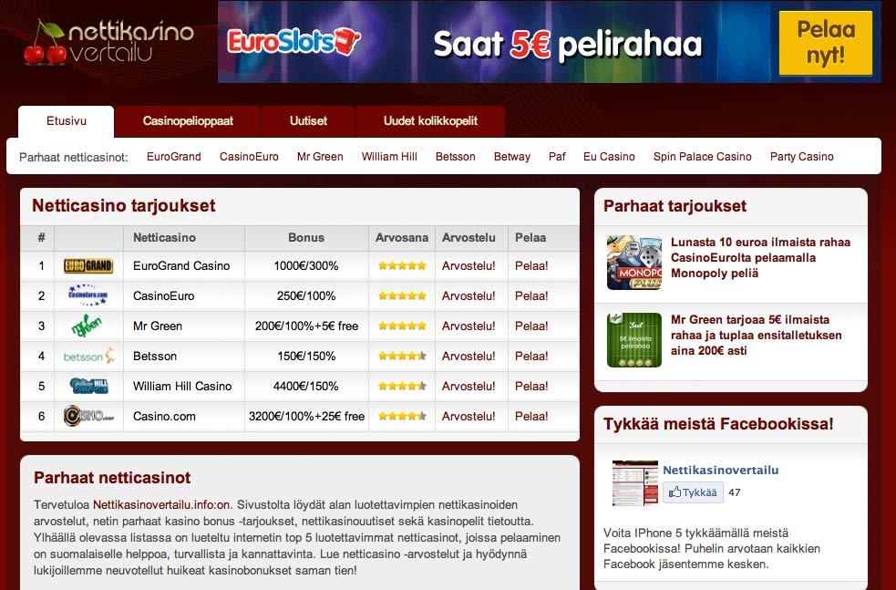 Nettikasinovertailu.info kuvakaappaus